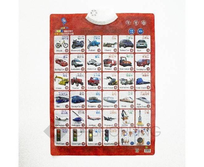 """Детская развивающая звуковая игра """"Транспорт""""WJ0021 Dolemikki, фото 1"""